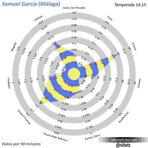 RadarSamuel