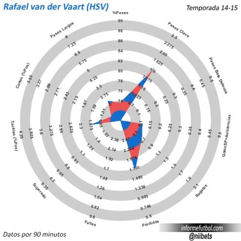 RadarvanderVaartmc