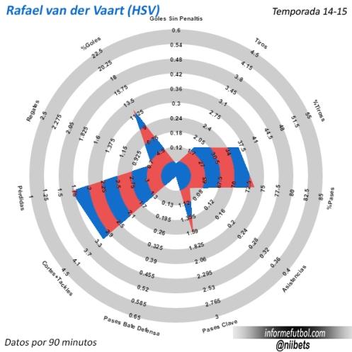 RadarvanderVaartmp