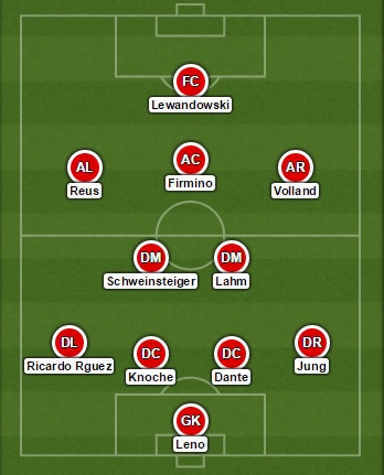 Bundesliga 13-14 XI ideal