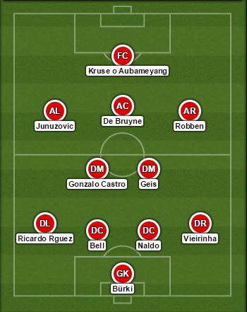 Xi ideal Bundesliga 14-15